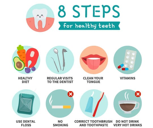 Tips for Tooth Care from Bellevue Azalea Dentistry